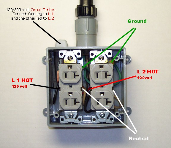 How To Wire A 30 Amp Rv Outlet