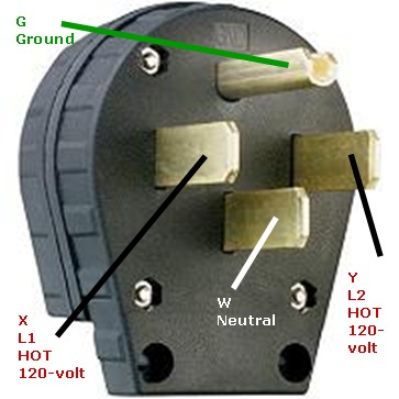 50a twist plug wiring diagram rv.net open roads forum: question about 30 amp vs 50 amp ...